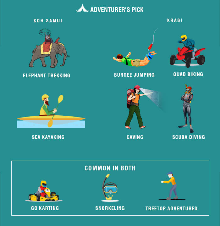 A list of adventure activities in Samui & Krabi