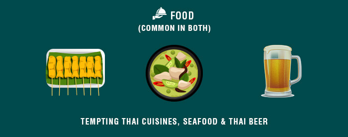 A synopsis of what to eat in Samui & Krabi