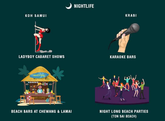 A synopsis of the nightlife of Samui & Krabi