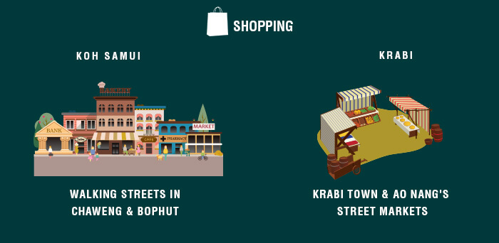 A synopsis of shopping opportunities at Koh Samui & Krabi