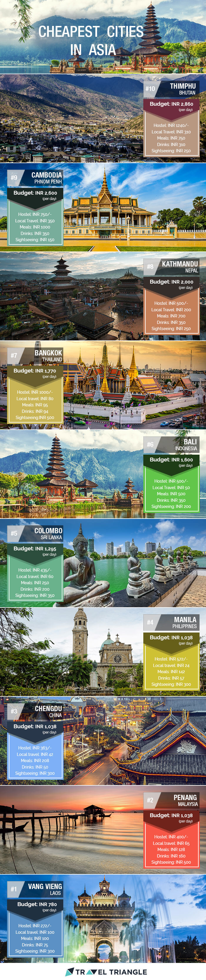 cheapest cities in Asia for Indians to explore