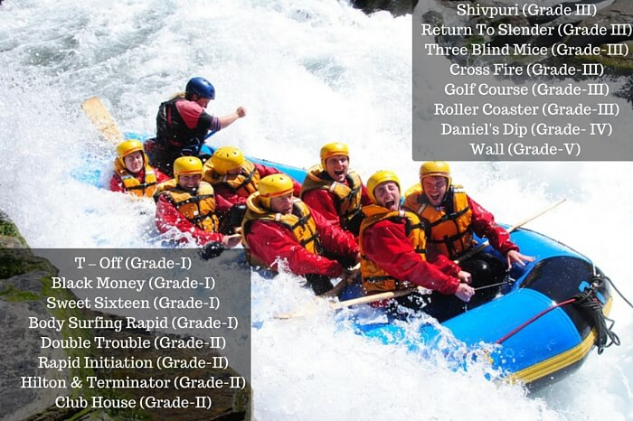 Foreigners trying various grades of river rafting in Rishikesh