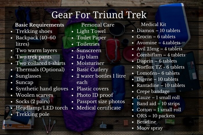 A list of things to pack for Triund trek