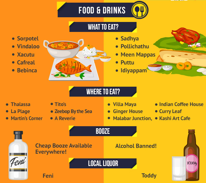 what to eat in goa and kerala (restaurants and diners)