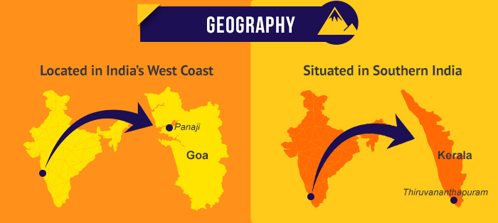 Differences in geography of Goa and Kerala