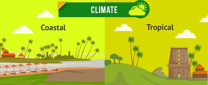 differences in climate of goa and kerala