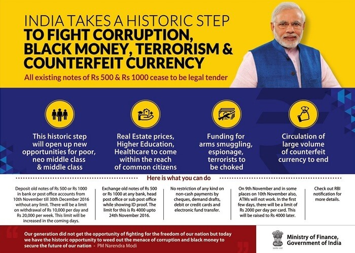 India takes historic step to end black money