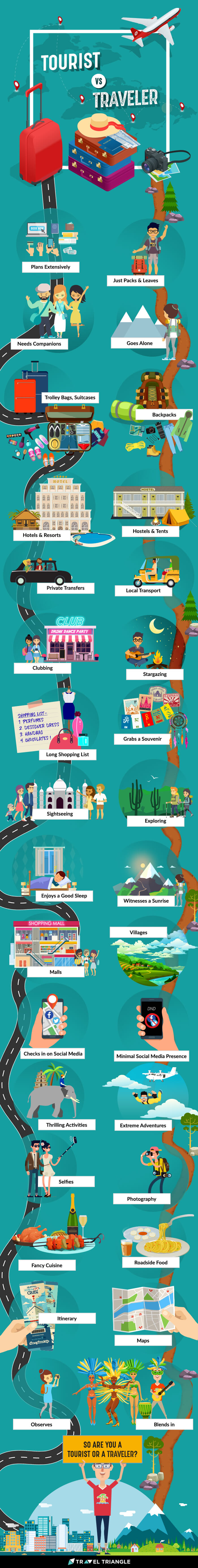 tourist vs traveler infographic: which one defines your personality?