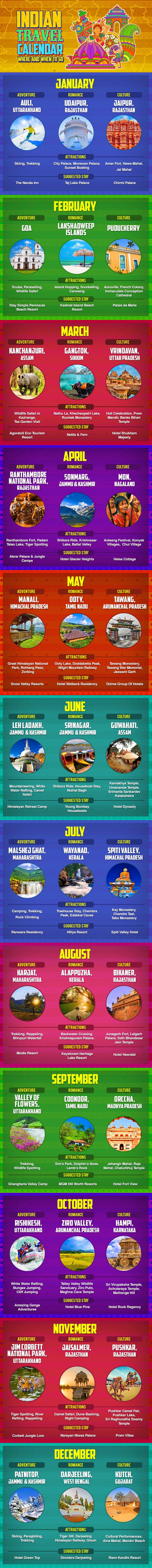 India Travel Calendar Infographic