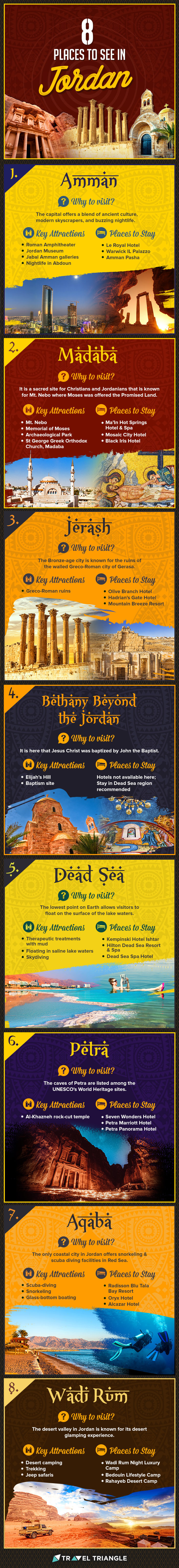 An infographic of the best places to see in Jordan
