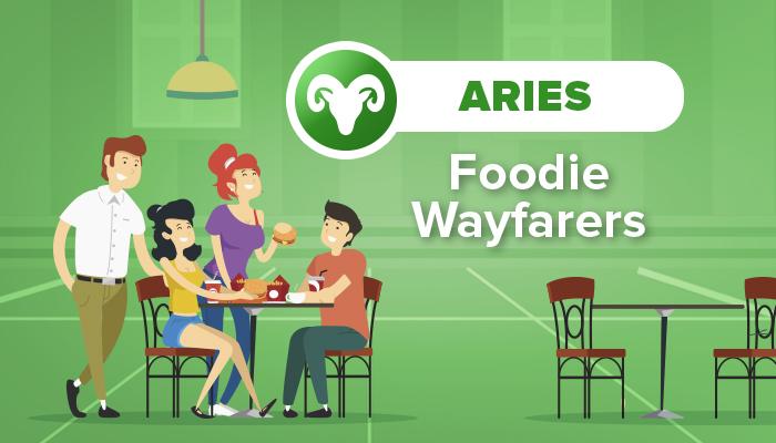 foodie wayfarers
