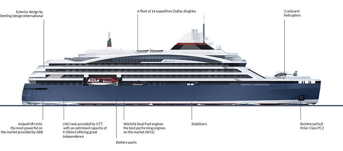 icebreaker luxury cruise ship by ponant