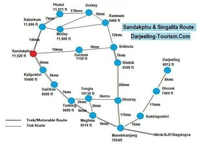 singalila_map