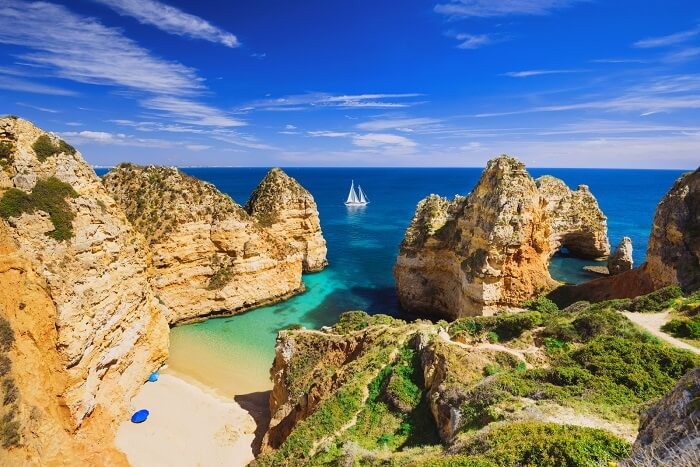 things to do in portugal cover image